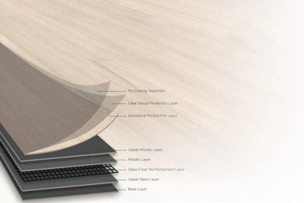What is LVT Flooring?