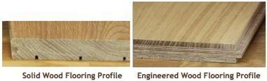 Wood Flooring Guide For Property Renovators